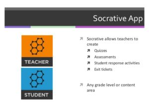 educational-apps-socrative-and-hmh-fuse-algebra-2-638